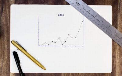 JUNIQO Invest 2020 erfolgreich